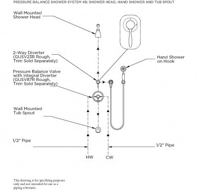 shower diverter diagram wiring diagram third level Bathtub Drain Installation Diagram bathtub diverter diagram wiring diagrams shower diverter valve cartridge diagram how to install a shower diverter