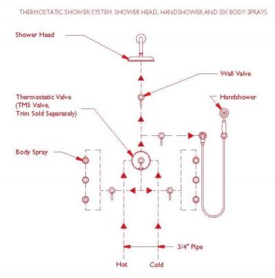 shower body spray layout shapeyourminds com rh shapeyourminds com Piping Diagram Symbols Valves Gas Piping Diagram